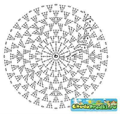 как при вязании кофточки спицами вкруговую сверху рассчитать петли на свой размер